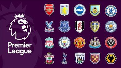 صورة جدول ترتيب الدوري الإنجليزي 2021