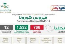 صورة شاهد إنفوجرافيك حول توزيع حالات الإصابة الجديدة بكورونا بحسب المناطق اليوم الخميس