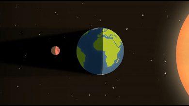 صورة ماذا يحدث عندما تمر الأرض في ظل القمر