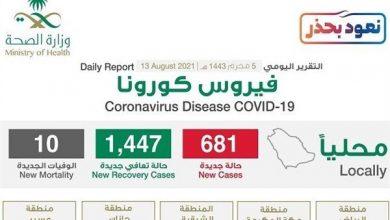 صورة شاهد إنفوجرافيك حول توزيع حالات الإصابة الجديدة بكورونا بحسب المناطق اليوم الجمعة
