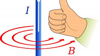 صورة في ملف لولبي مع ماذا تتناسب شدة المجال المغناطيسي طرديا