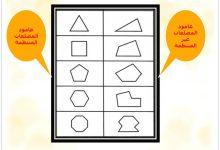 صورة قياس زاوية خارجية لمضلع منتظم ذي 12 ضلعاً يساوي 30