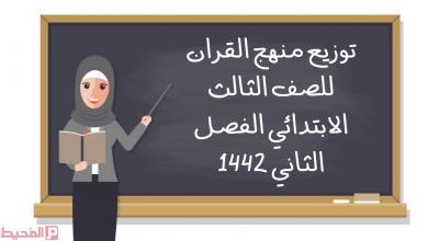 صورة توزيع منهج القرآن للصف الثاني الابتدائي الفصل الاول 1443