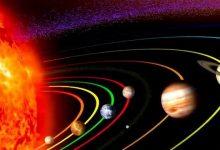 صورة ما هي مكونات النظام الشمسي حسب الأقرب من الشمس